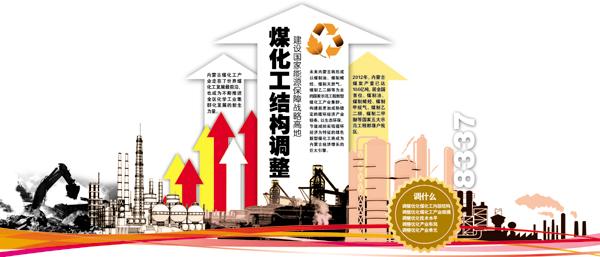 调整优化产业单元,进行煤炭企业联合重组